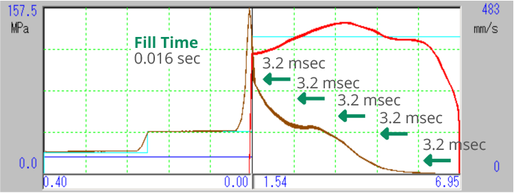 linearmotor-graph1