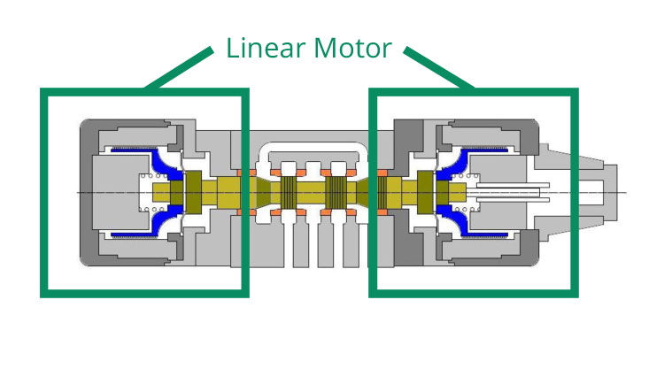 linearmotor-microservovalve-double