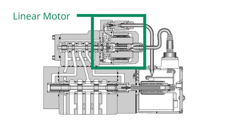 linearmotor-standardservovalve-single